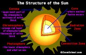 The Suns Structure