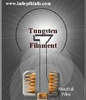 He invented the tungsten in the light bulb
