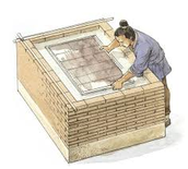 #1: Paper Making - Han Dynasty