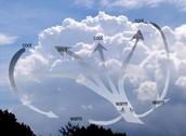 Clouds Convection