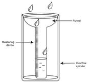 What is a rain gauge?