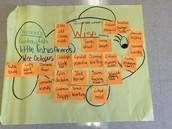Vocabulary Inquiries and Wonderings