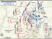 Map of Battle Strategies