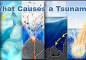 What is a Tsunami? How do they Occur? And Where?