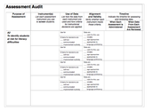 Assessment Audit