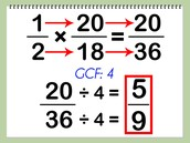Join one of the best multiplying and dividing group to memorize it everyday