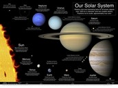 what is the solar nebular theory