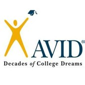 AVID Family Night
