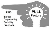 Pull Factors during Immigration