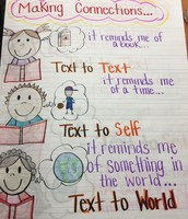 Making Connections-Mrs. Alvarado