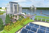 The Ideal Sustainable City