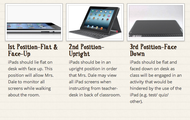 Three Positions for the iPad...