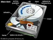 Partes del Disco Virtual