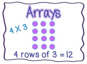 Fourth & Fifth Grade Math Tips
