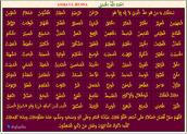 99 Nama Allah (Asmaul Husna)