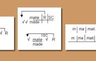 Standard Notations