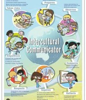 The intercultural communication kit