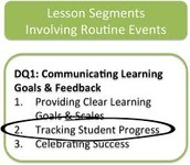 Around Campus Sharing Best Practices: Learning Goals & Scales/Tracking Student Progress