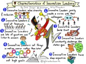 09/15/16 Chat - Innovative Leaders