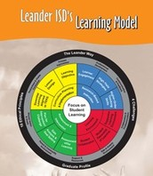 Student Ownership of Learning