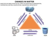 5 Changes of states in matter
