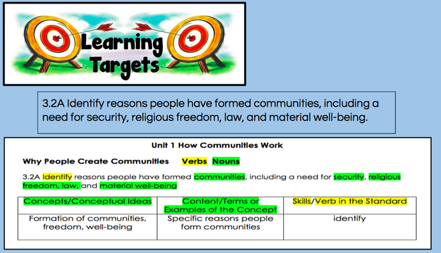learning targets objectives smore newsletters