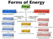 What are types of energy