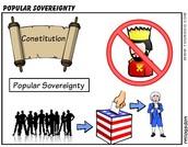 Popular Sovreignty