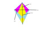 kite blueprint