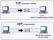 TCP/IP-UDP