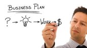 What does Entrepreneurship mean?