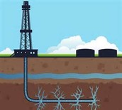 What is hydraulic fracking?