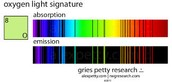 Oxygen Absorption Spectrum