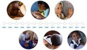 un chronología de actividades con niños que quieren aprender