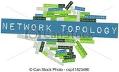 WHAT ARE NETWORK TOPOLOGIES