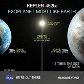 Exoplanet Most Like Earth