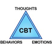 A Look at Cognitive Behavior Therapy