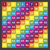 Number Grids/Number Sequences