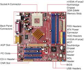 A Motherboard...