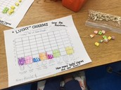 Lucky Charm Graphing.