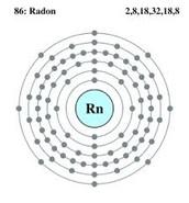 Radon Rn