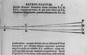 Galileo's Achievements