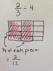 Using the one grid model (fraction divided by a whole number)