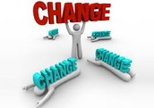 Control/Change