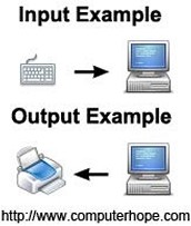 Inputs/outputs