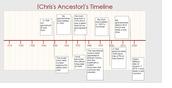 My Ancestor's Timeline