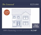 The Linwood: $225,000 100% Financing Monthly Payment *$1,540+/-