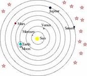 Copernicus' idea