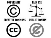 So, can anything be used without breaking copyright law?