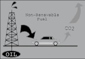 Fossil Fuels Nonrenweable